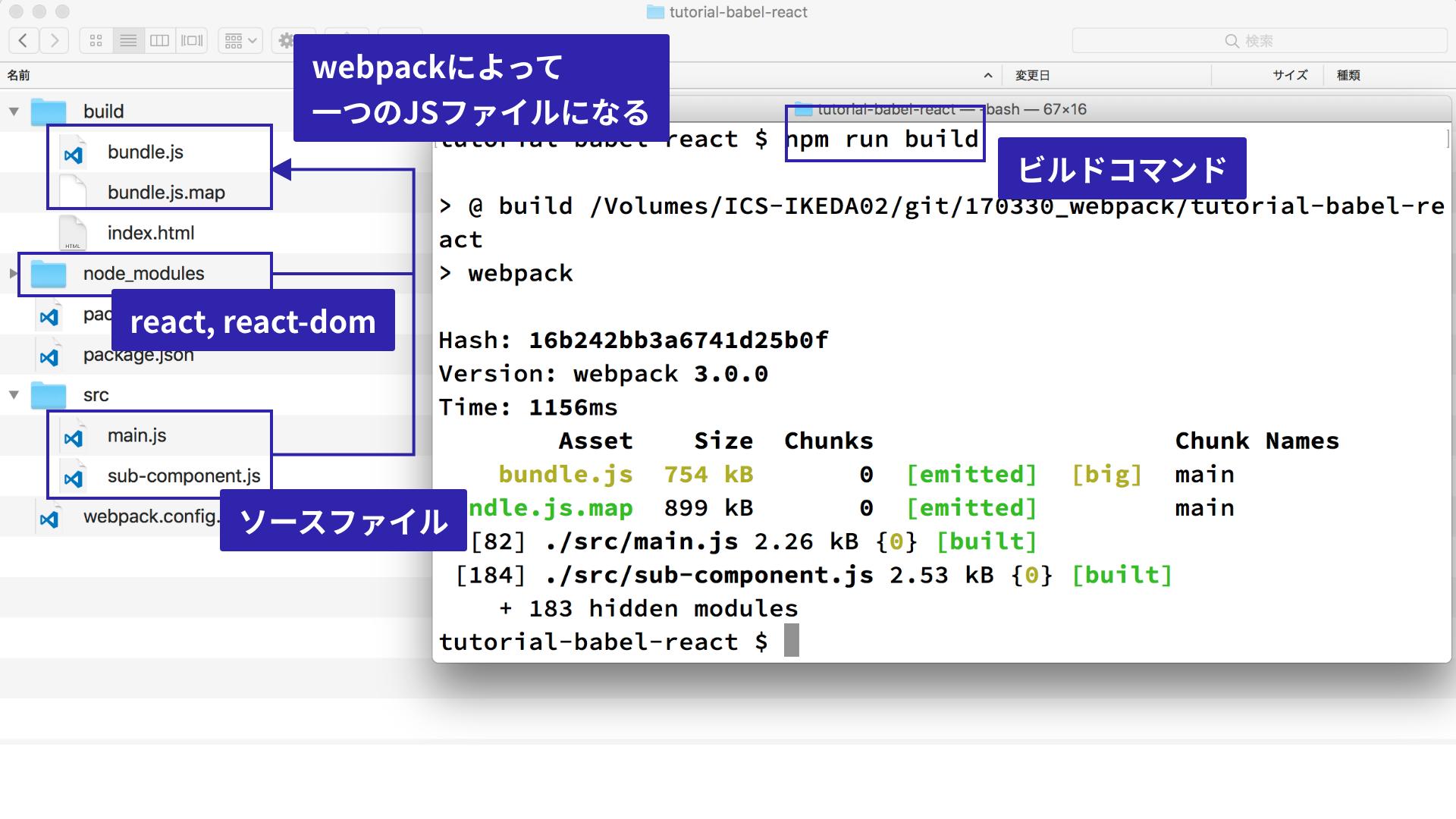 最新版で学ぶwebpack 4入門 - Babel 7でES2019環境の構築(React