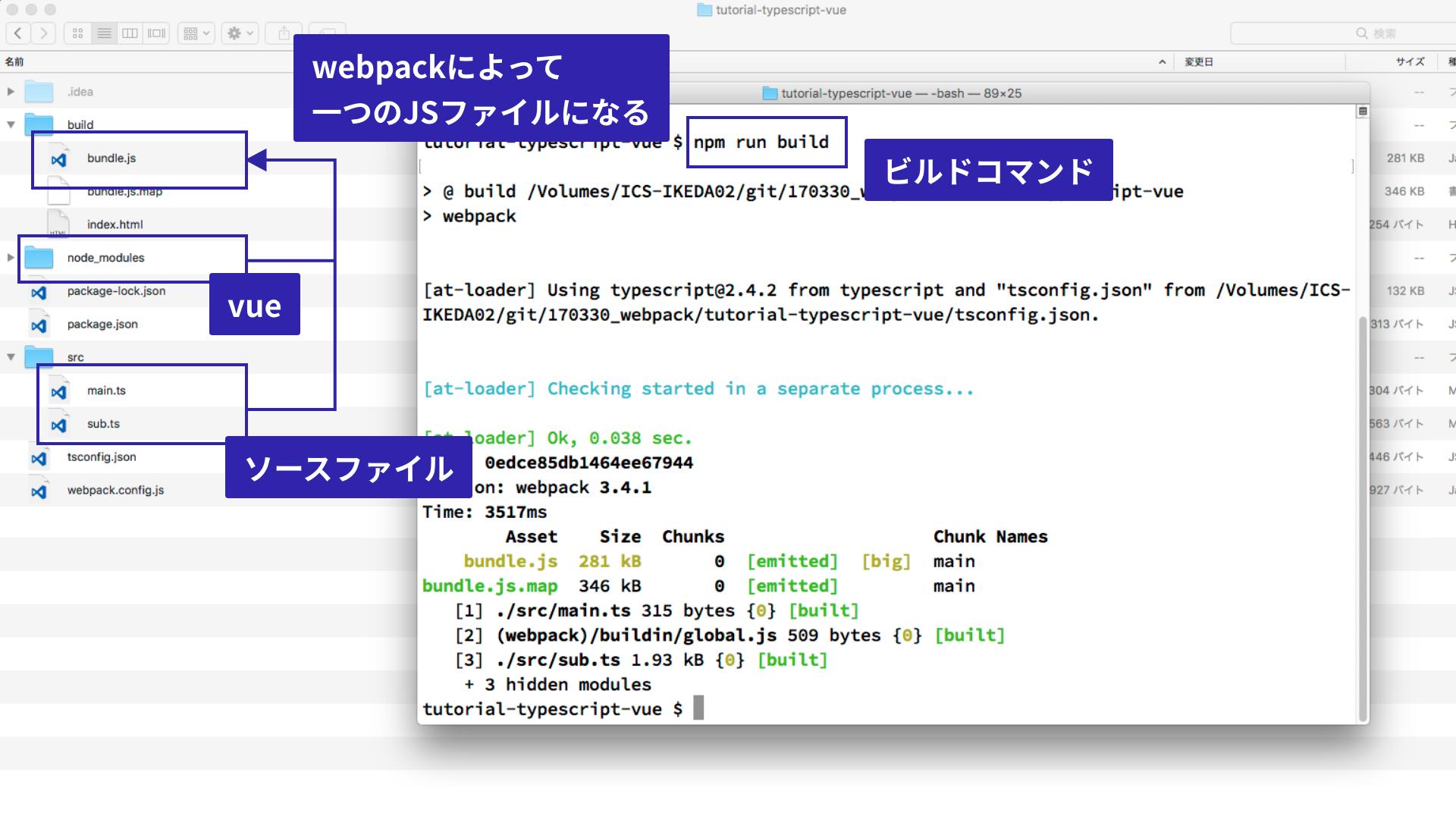 最新版TypeScript+webpack 4の環境構築まとめ(React, Vue js, Three js